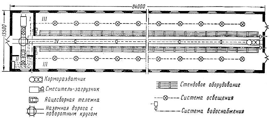 Электрическая схема птицефабрики
